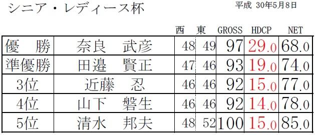 H30・5月シニア・レディース.jp
