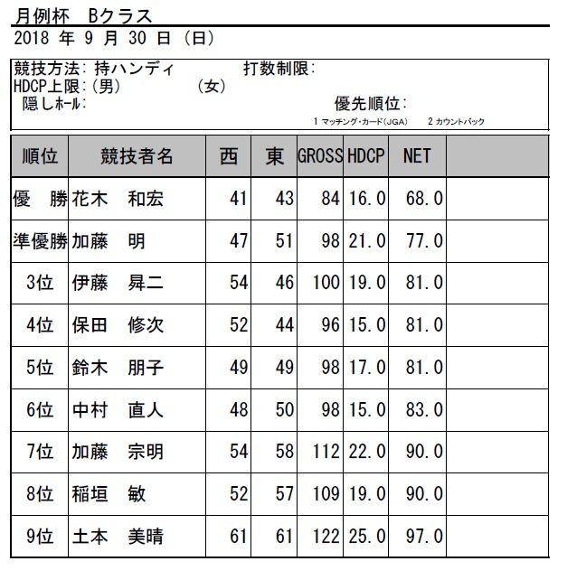 H30・9月月例杯Bクラス