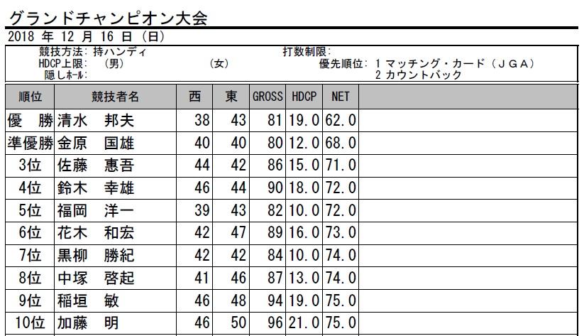 H30・グランドチャンピオン杯