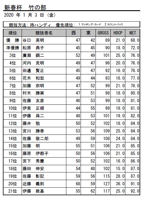 2020・新春 竹